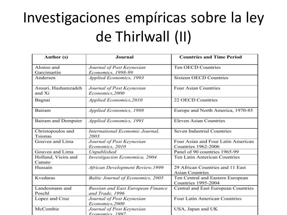 Investigaciones empíricas sobre la ley de Thirlwall (II)