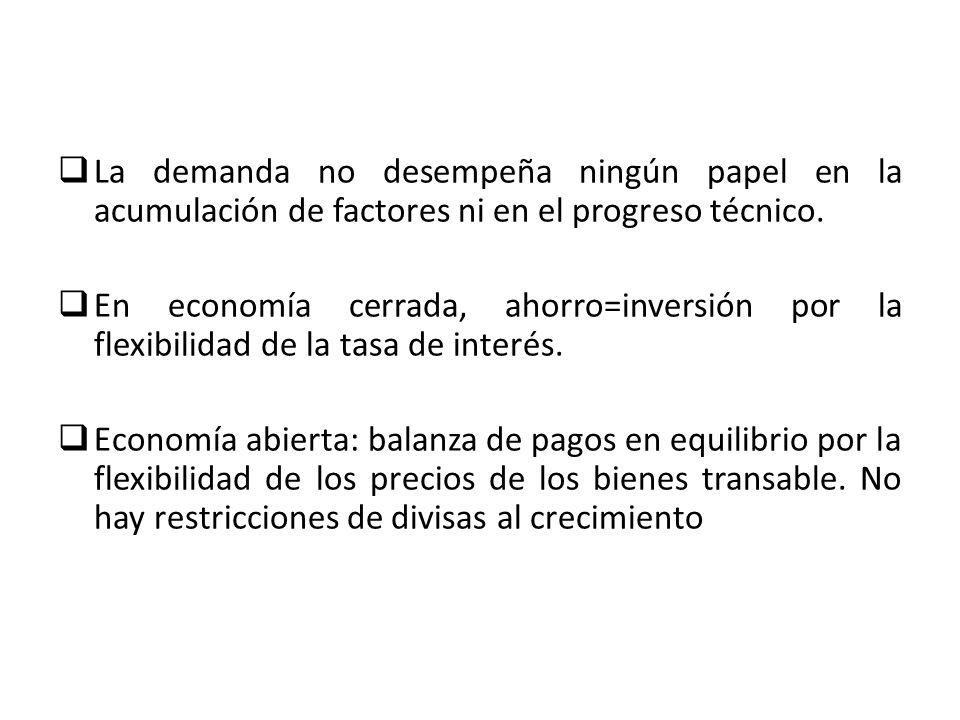 La demanda no desempeña ningún papel en la acumulación de factores ni en el progreso técnico. En economía cerrada, ahorro=inversión por la flexibilida