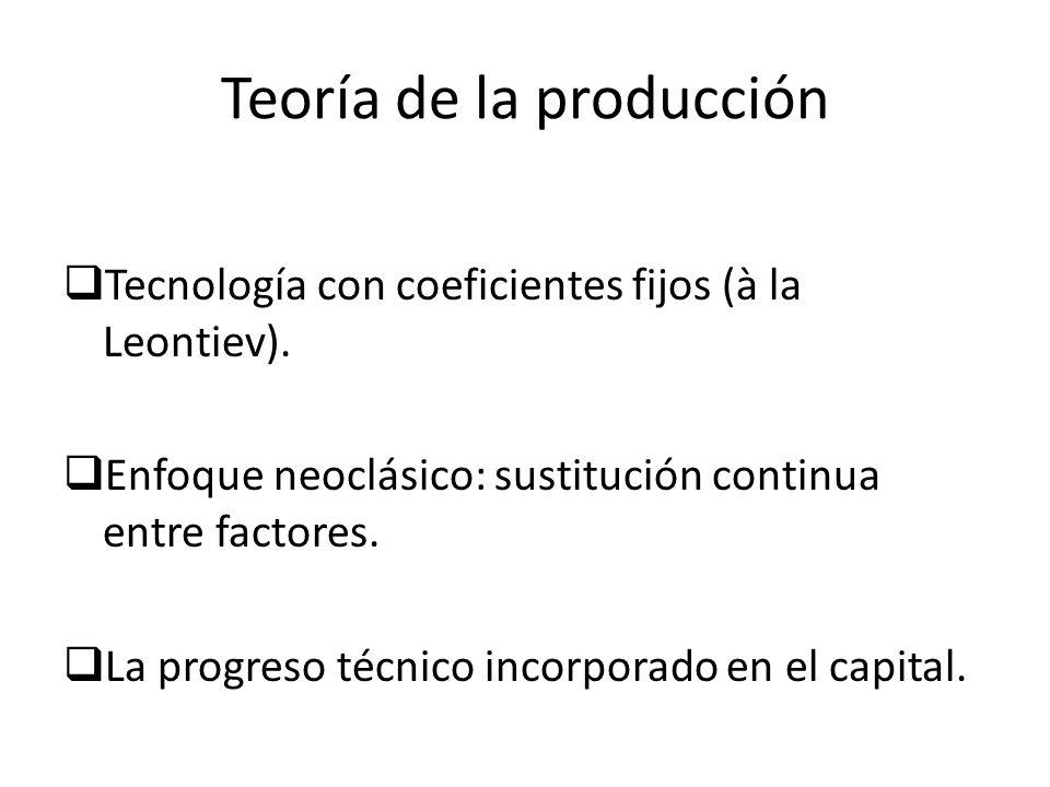 Teoría de la producción Tecnología con coeficientes fijos (à la Leontiev). Enfoque neoclásico: sustitución continua entre factores. La progreso técnic