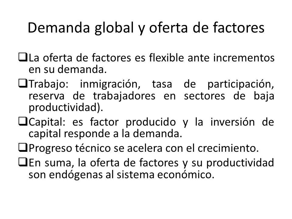 Demanda global y oferta de factores La oferta de factores es flexible ante incrementos en su demanda. Trabajo: inmigración, tasa de participación, res