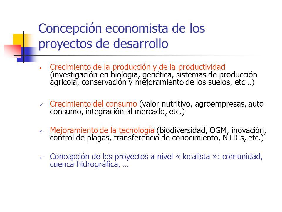 Concepción economista de los proyectos de desarrollo Crecimiento de la producción y de la productividad (investigación en biologia, genética, sistemas