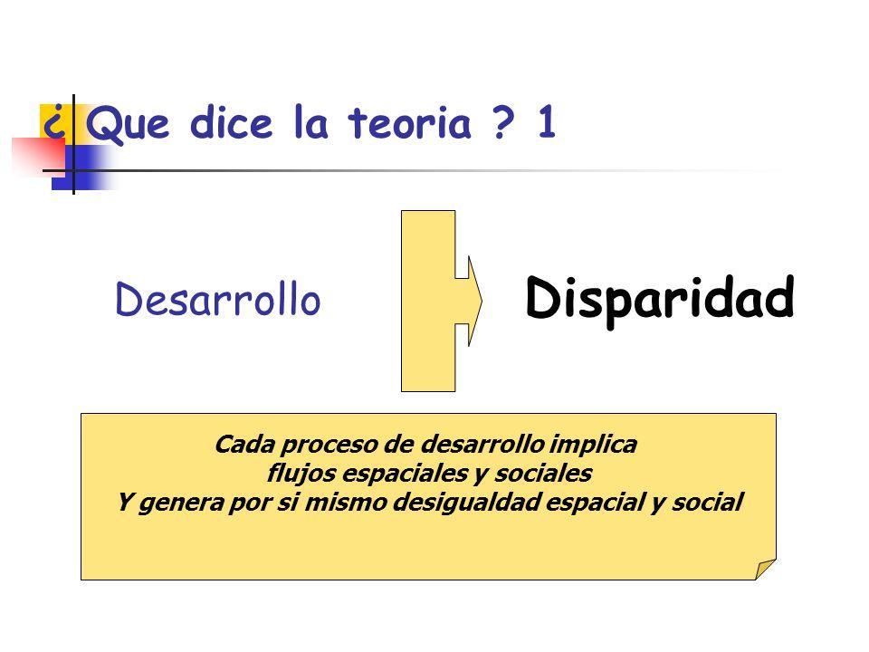 ¿ Que dice la teoria ? 1 Disparidad Cada proceso de desarrollo implica flujos espaciales y sociales Y genera por si mismo desigualdad espacial y socia