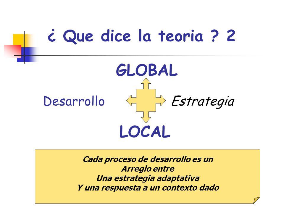 ¿ Que dice la teoria ? 2 Estrategia Cada proceso de desarrollo es un Arreglo entre Una estrategia adaptativa Y una respuesta a un contexto dado Desarr