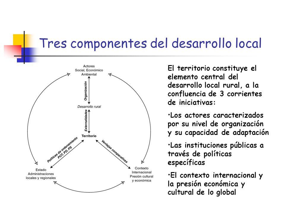 Tres componentes del desarrollo local El territorio constituye el elemento central del desarrollo local rural, a la confluencia de 3 corrientes de ini