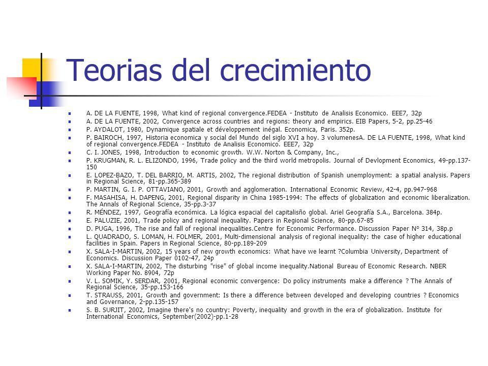 Teorias del crecimiento A. DE LA FUENTE, 1998, What kind of regional convergence.FEDEA - Instituto de Analisis Economico. EEE7, 32p A. DE LA FUENTE, 2