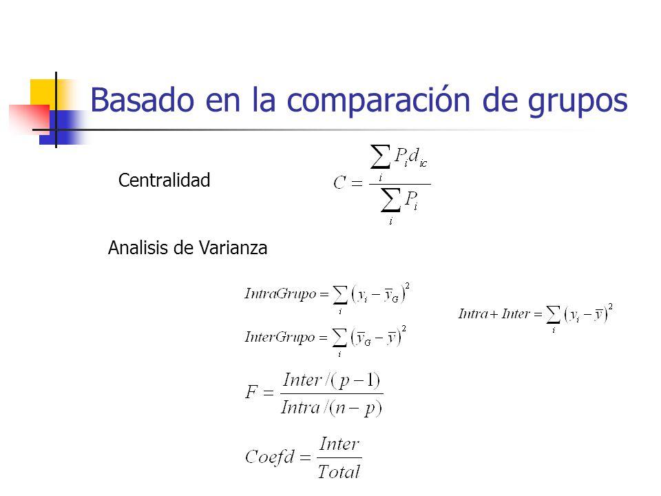 Basado en la comparación de grupos Centralidad Analisis de Varianza