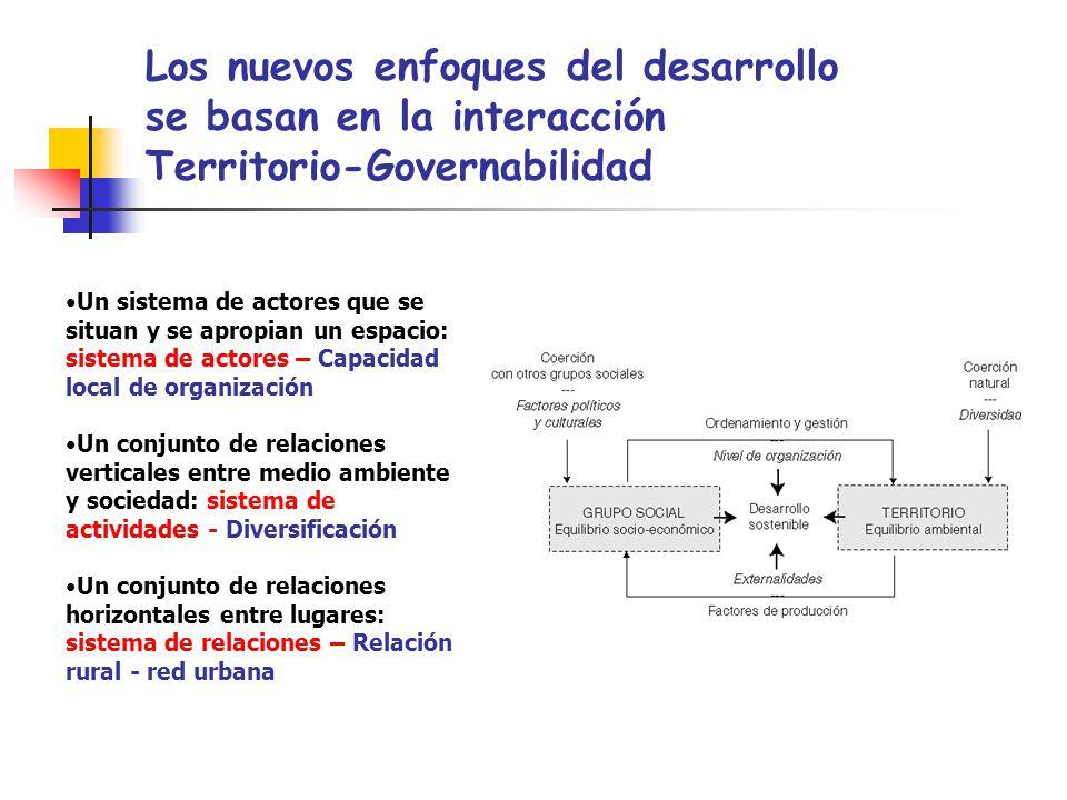 Los nuevos enfoques del desarrollo se basan en la interacción Territorio-Governabilidad Un sistema de actores que se situan y se apropian un espacio: