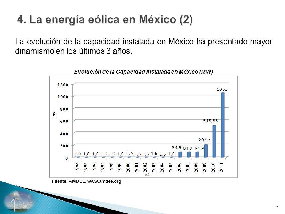La evolución de la capacidad instalada en México ha presentado mayor dinamismo en los últimos 3 años.