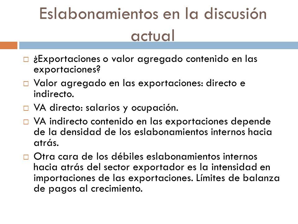 Eslabonamientos en la discusión actual ¿Exportaciones o valor agregado contenido en las exportaciones.