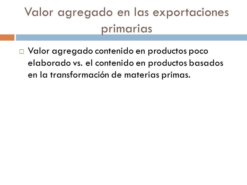 Valor agregado en las exportaciones primarias Valor agregado contenido en productos poco elaborado vs.