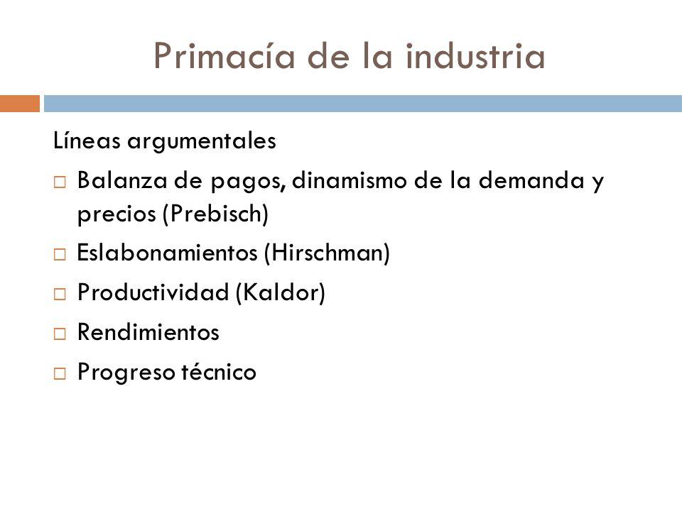 Primacía de la industria Líneas argumentales Balanza de pagos, dinamismo de la demanda y precios (Prebisch) Eslabonamientos (Hirschman) Productividad (Kaldor) Rendimientos Progreso técnico