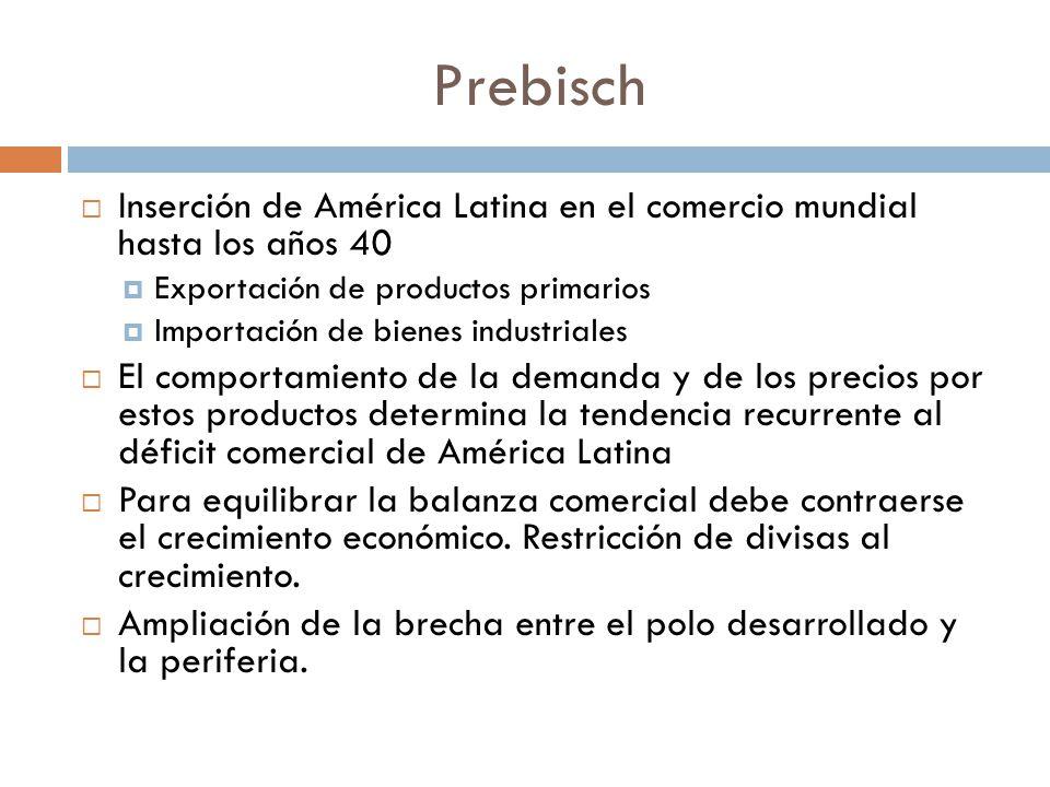 Prebisch Inserción de América Latina en el comercio mundial hasta los años 40 Exportación de productos primarios Importación de bienes industriales El comportamiento de la demanda y de los precios por estos productos determina la tendencia recurrente al déficit comercial de América Latina Para equilibrar la balanza comercial debe contraerse el crecimiento económico.