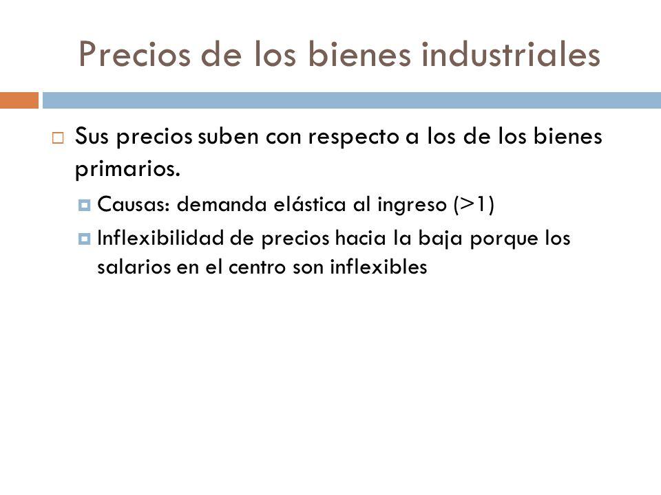 Programa de Prebisch (CEPAL) Para acelerar el crecimiento, industrialización de América Latina.