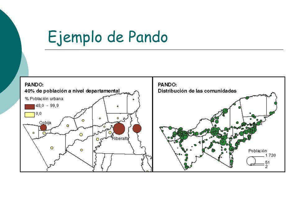 Ejemplo de Pando