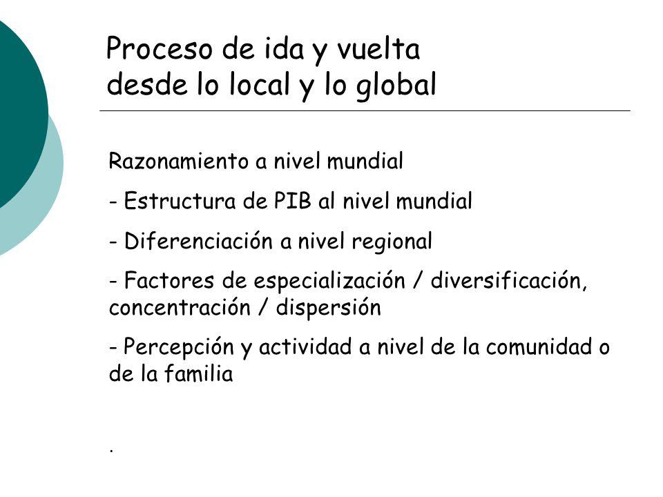Proceso de ida y vuelta desde lo local y lo global Razonamiento a nivel mundial - Estructura de PIB al nivel mundial - Diferenciación a nivel regional