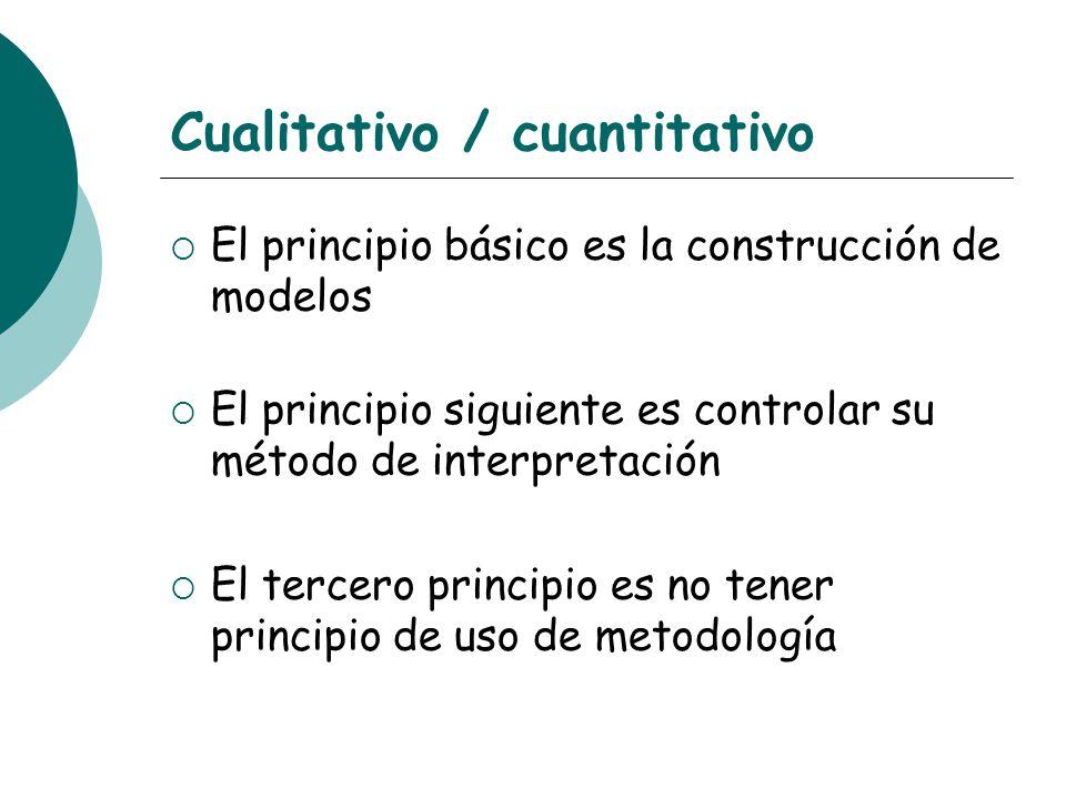 Cualitativo / cuantitativo El principio básico es la construcción de modelos El principio siguiente es controlar su método de interpretación El tercer
