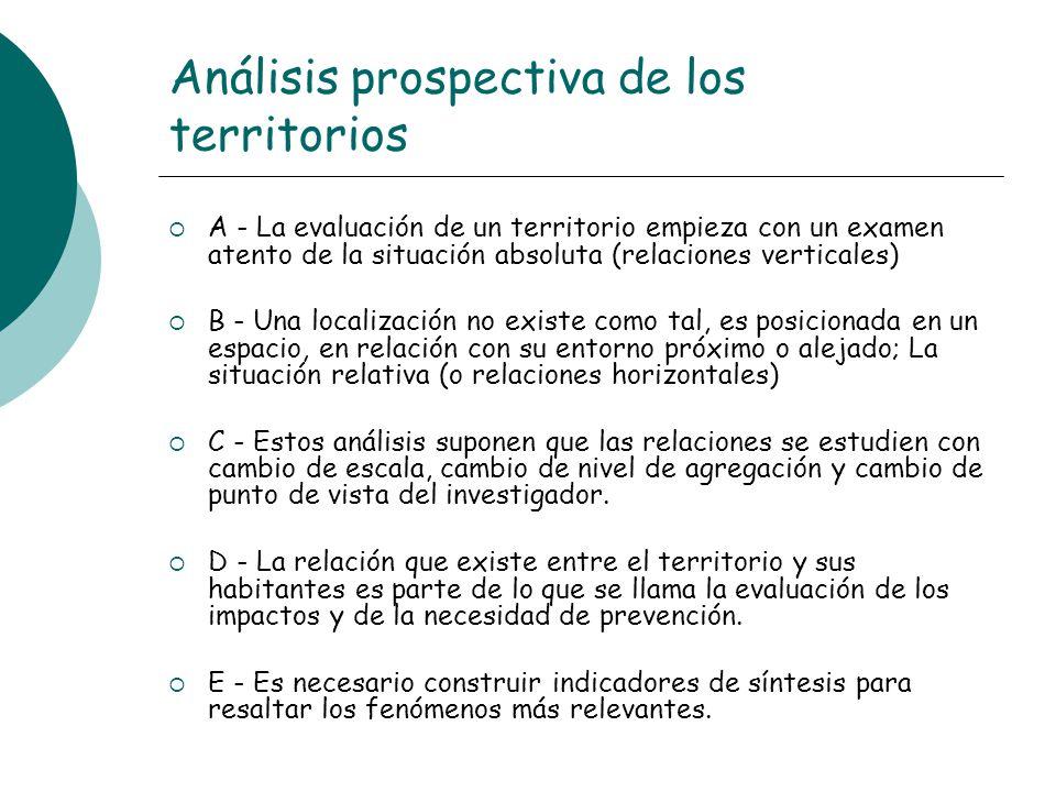 Análisis prospectiva de los territorios A - La evaluación de un territorio empieza con un examen atento de la situación absoluta (relaciones verticale