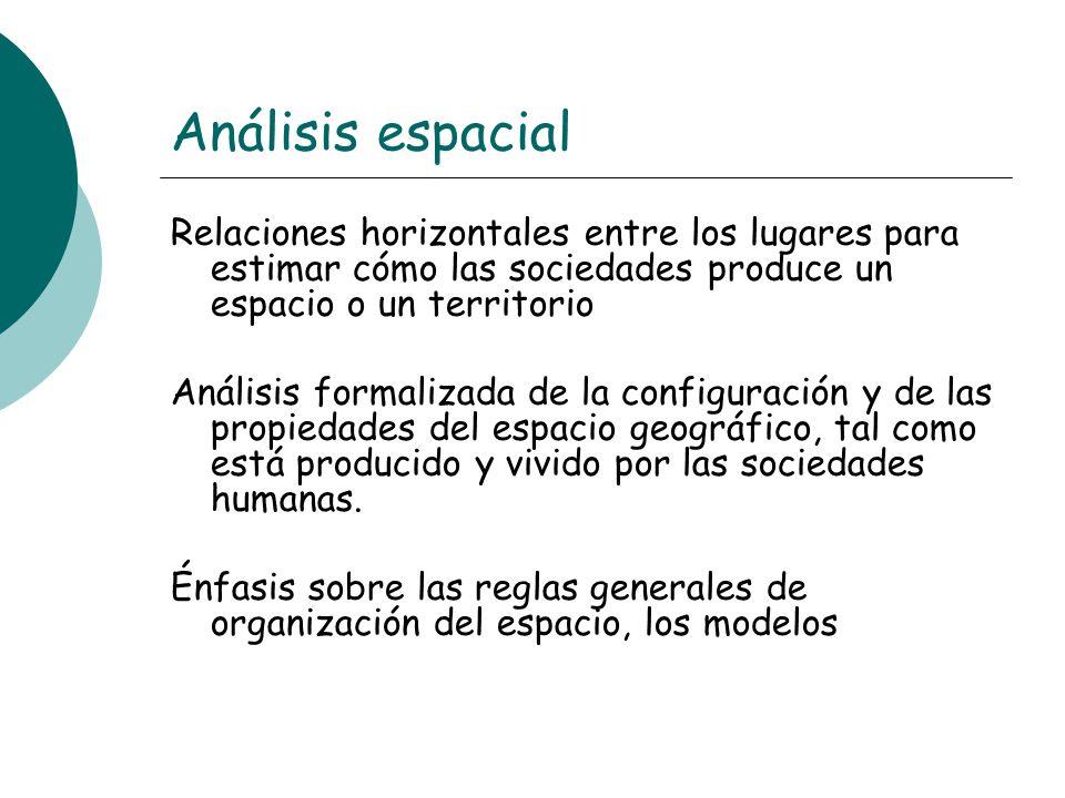 Análisis espacial Relaciones horizontales entre los lugares para estimar cómo las sociedades produce un espacio o un territorio Análisis formalizada d
