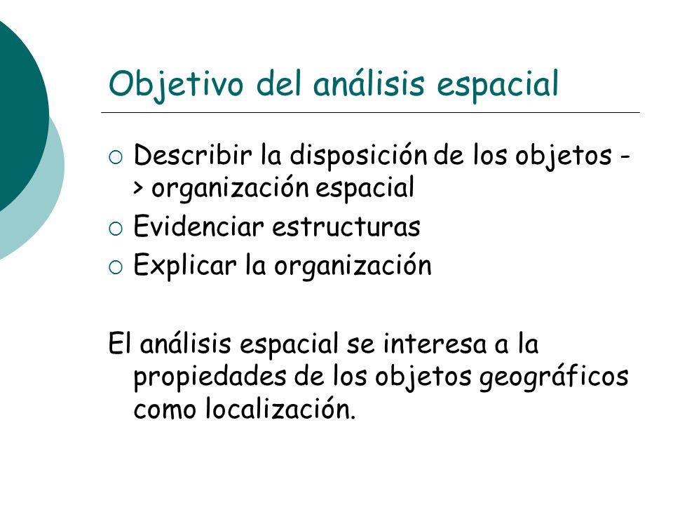 Objetivo del análisis espacial Describir la disposición de los objetos - > organización espacial Evidenciar estructuras Explicar la organización El an