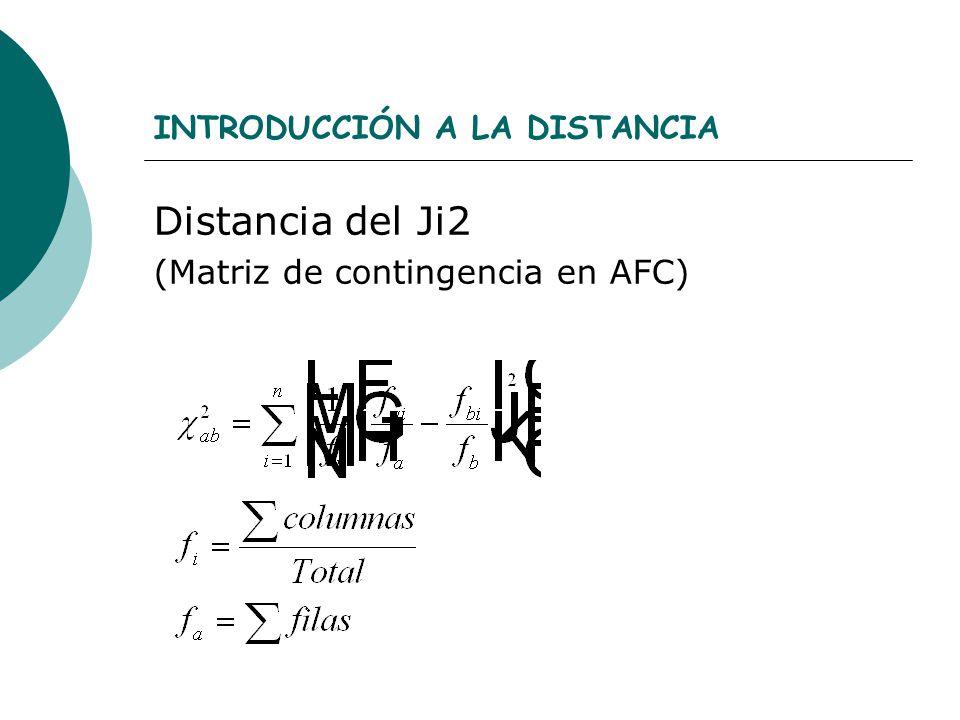 INTRODUCCIÓN A LA DISTANCIA Distancia del Ji2 (Matriz de contingencia en AFC)