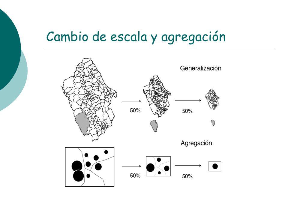 Cambio de escala y agregación