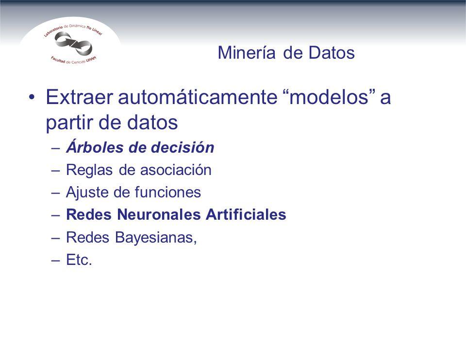 Minería de Datos Extraer automáticamente modelos a partir de datos –Árboles de decisión –Reglas de asociación –Ajuste de funciones –Redes Neuronales Artificiales –Redes Bayesianas, –Etc.