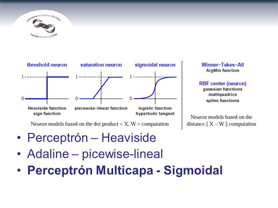 Perceptrón – Heaviside Adaline – picewise-lineal Perceptrón Multicapa - Sigmoidal