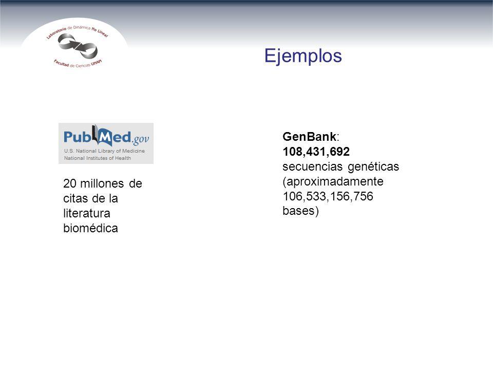 Ejemplos 20 millones de citas de la literatura biomédica GenBank: 108,431,692 secuencias genéticas (aproximadamente 106,533,156,756 bases)
