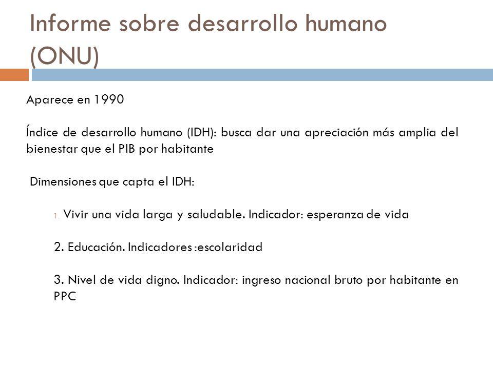 Informe sobre desarrollo humano (ONU) Aparece en 1990 Índice de desarrollo humano (IDH): busca dar una apreciación más amplia del bienestar que el PIB por habitante Dimensiones que capta el IDH: 1.