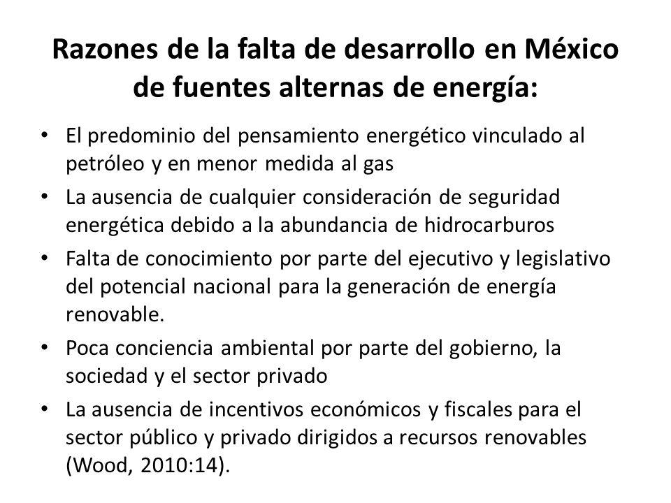 Razones de la falta de desarrollo en México de fuentes alternas de energía: El predominio del pensamiento energético vinculado al petróleo y en menor