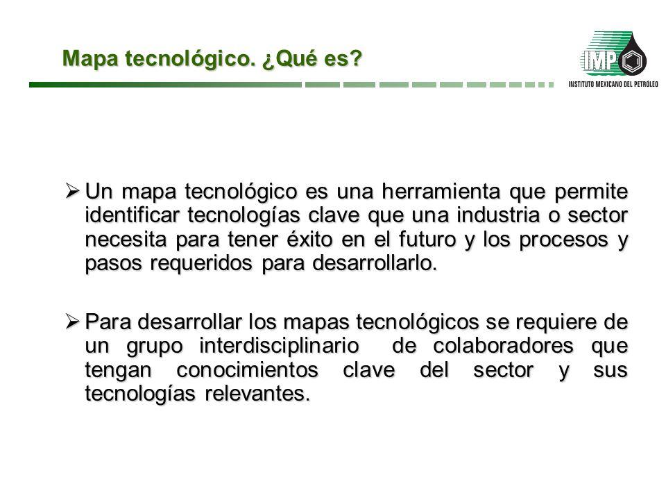 Energía eólica. Por región Fuente: Technology Roadmap Wind Energy. IEA, 2010