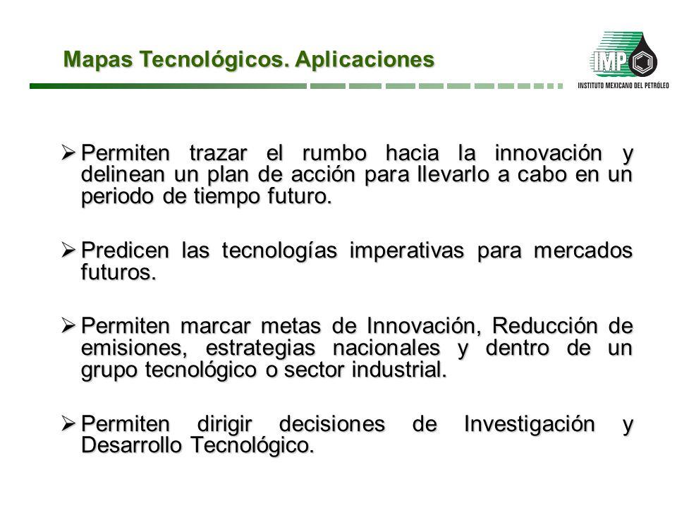 Mapas Tecnológicos.