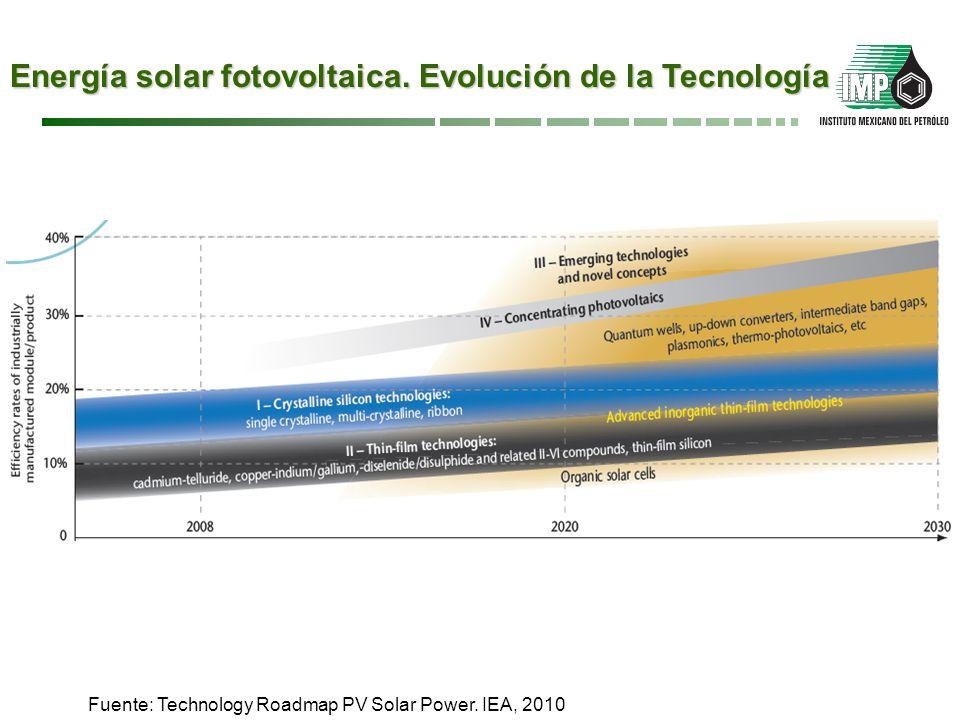 Energía solar fotovoltaica. Mapa tecnológico. México