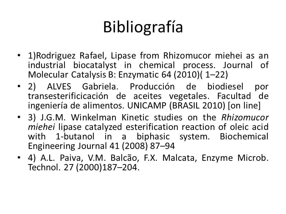 Bibliografía 1)Rodriguez Rafael, Lipase from Rhizomucor miehei as an industrial biocatalyst in chemical process.