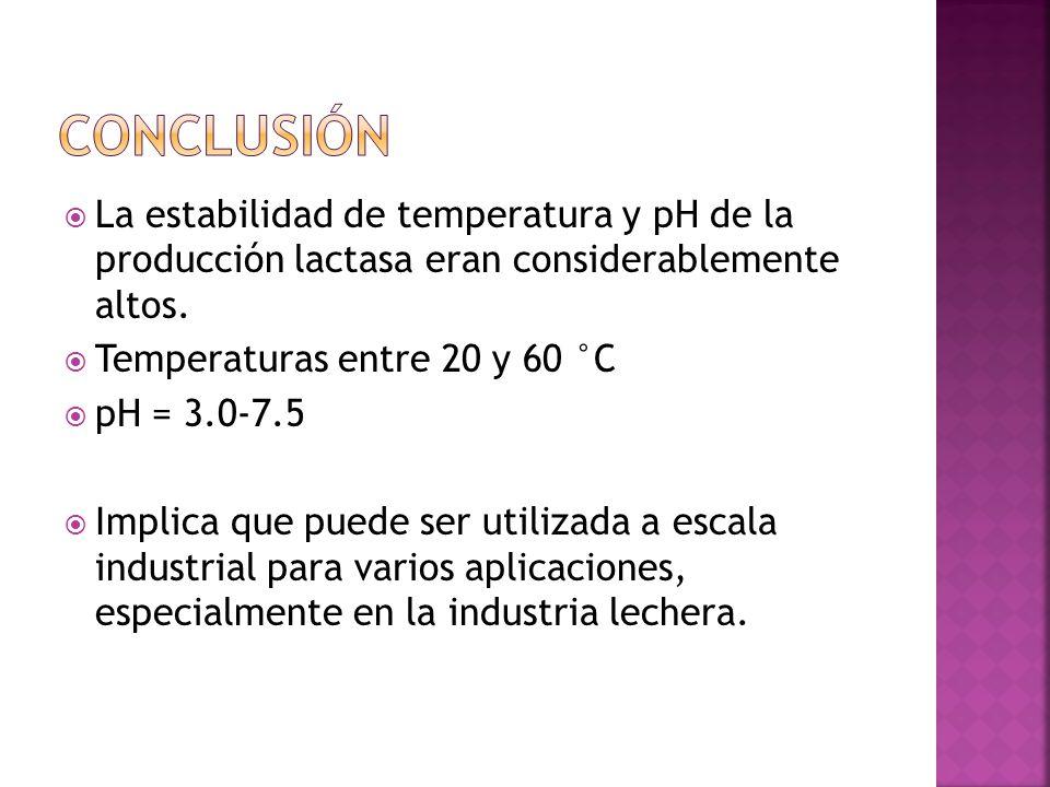 La estabilidad de temperatura y pH de la producción lactasa eran considerablemente altos. Temperaturas entre 20 y 60 °C pH = 3.0-7.5 Implica que puede
