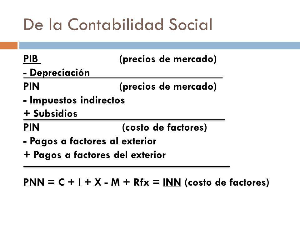 De la Contabilidad Social PIB (precios de mercado) - Depreciación PIN (precios de mercado) - Impuestos indirectos + Subsidios PIN (costo de factores)
