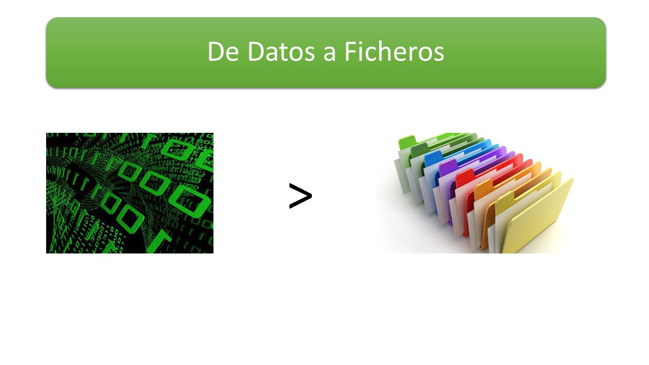 > De Datos a Ficheros