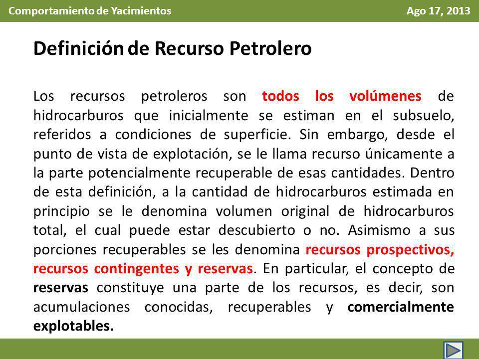 Comportamiento de Yacimientos Ago 17, 2013 Definición de Recurso Petrolero Los recursos petroleros son todos los volúmenes de hidrocarburos que inicialmente se estiman en el subsuelo, referidos a condiciones de superficie.
