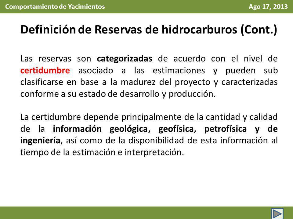 Comportamiento de Yacimientos Ago 17, 2013 Definición de Reservas de hidrocarburos (Cont.) Las reservas son categorizadas de acuerdo con el nivel de c