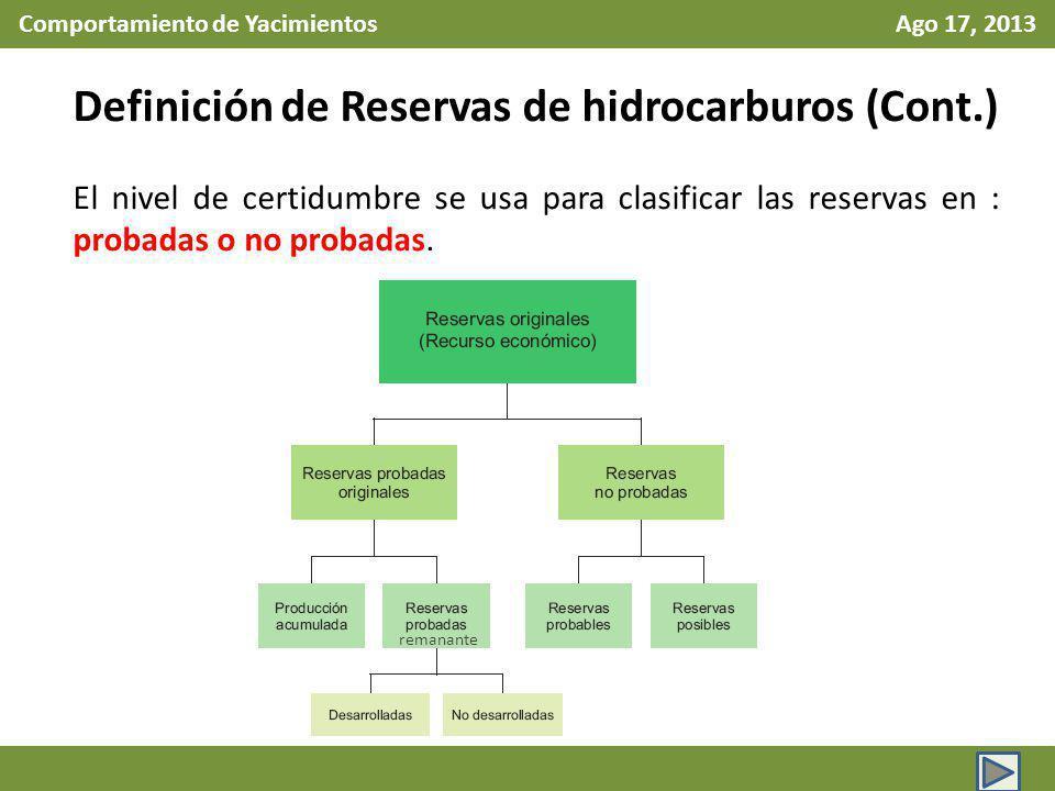 Comportamiento de Yacimientos Ago 17, 2013 Definición de Reservas de hidrocarburos (Cont.) El nivel de certidumbre se usa para clasificar las reservas