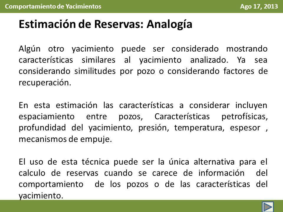 Comportamiento de Yacimientos Ago 17, 2013 Estimación de Reservas: Analogía Algún otro yacimiento puede ser considerado mostrando características similares al yacimiento analizado.