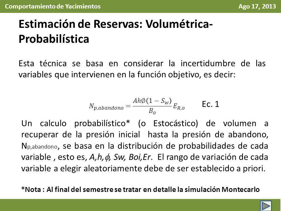 Comportamiento de Yacimientos Ago 17, 2013 Estimación de Reservas: Volumétrica- Probabilística Esta técnica se basa en considerar la incertidumbre de las variables que intervienen en la función objetivo, es decir: Un calculo probabilístico* (o Estocástico) de volumen a recuperar de la presión inicial hasta la presión de abandono, N p,abandono, se basa en la distribución de probabilidades de cada variable, esto es, A,h,, Sw, Boi,Er.