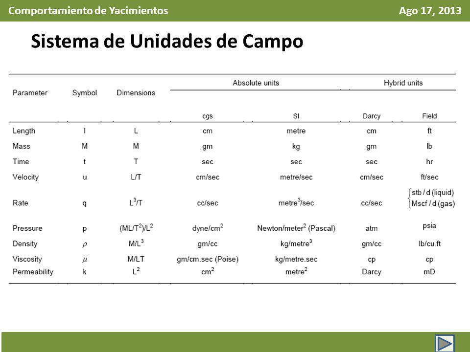 Comportamiento de Yacimientos Ago 17, 2013 Sistema de Unidades de Campo