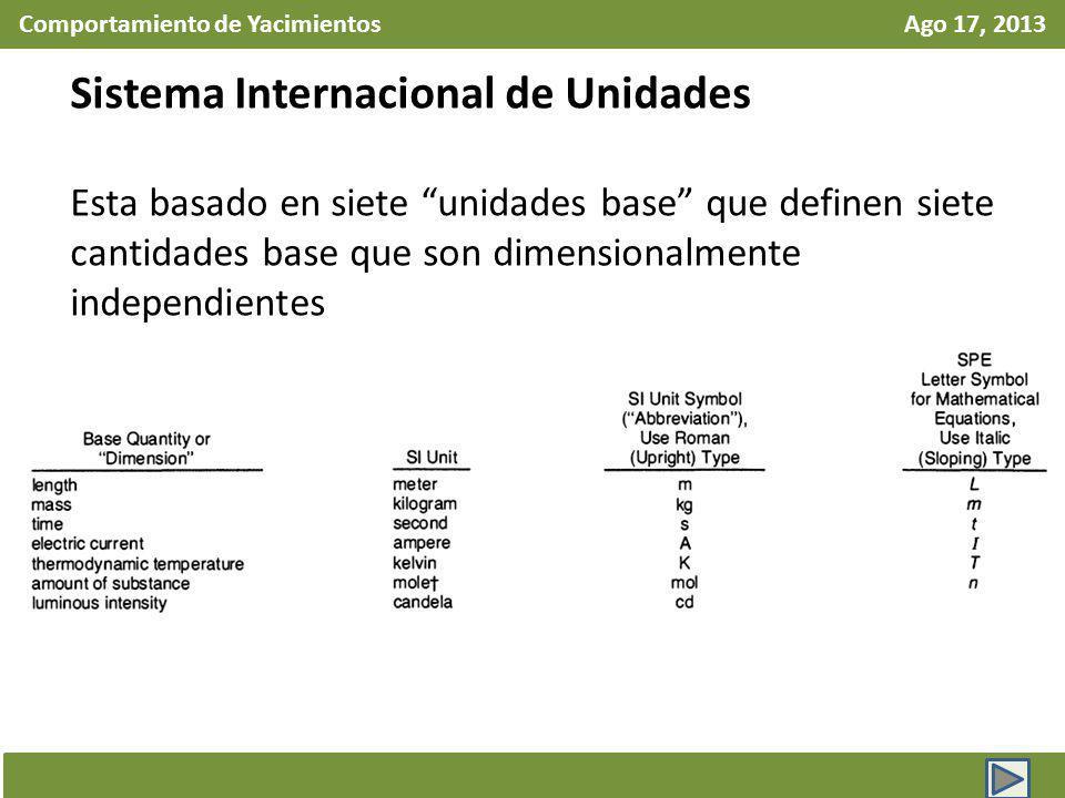 Comportamiento de Yacimientos Ago 17, 2013 Sistema Internacional de Unidades Esta basado en siete unidades base que definen siete cantidades base que son dimensionalmente independientes
