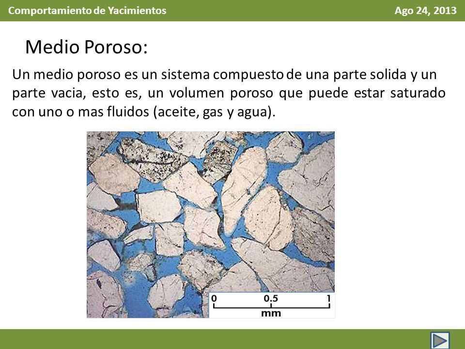 Comportamiento de Yacimientos Ago 24, 2013 Medio Poroso: Un medio poroso es un sistema compuesto de una parte solida y un parte vacia, esto es, un volumen poroso que puede estar saturado con uno o mas fluidos (aceite, gas y agua).