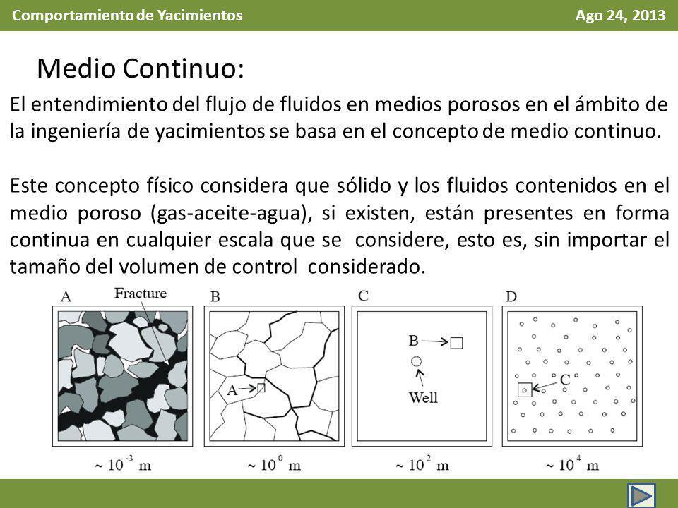 Comportamiento de Yacimientos Ago 24, 2013 Medio Continuo: El entendimiento del flujo de fluidos en medios porosos en el ámbito de la ingeniería de yacimientos se basa en el concepto de medio continuo.
