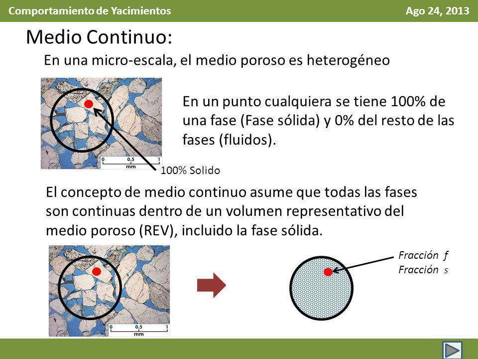 Comportamiento de Yacimientos Ago 24, 2013 Medio Continuo: En una micro-escala, el medio poroso es heterogéneo En un punto cualquiera se tiene 100% de una fase (Fase sólida) y 0% del resto de las fases (fluidos).