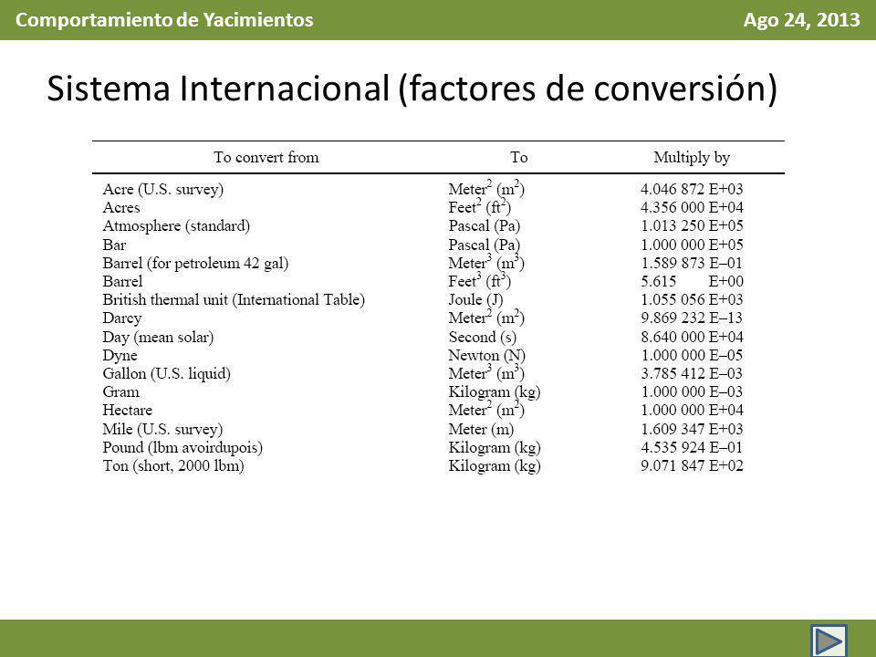 Comportamiento de Yacimientos Ago 24, 2013 Sistema Internacional (factores de conversión)