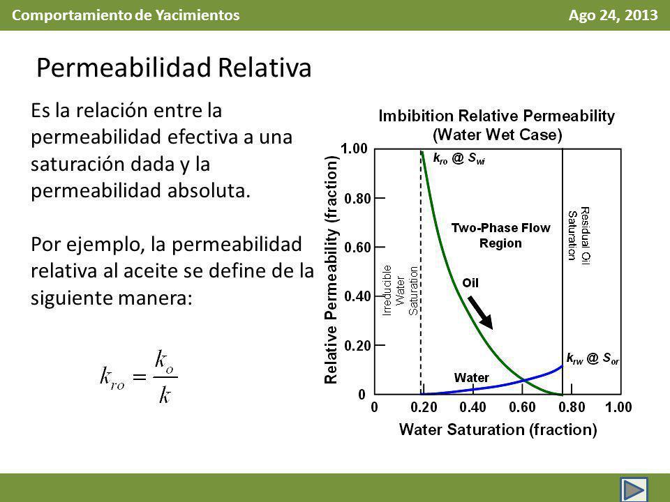 Comportamiento de Yacimientos Ago 24, 2013 Permeabilidad Relativa Es la relación entre la permeabilidad efectiva a una saturación dada y la permeabilidad absoluta.
