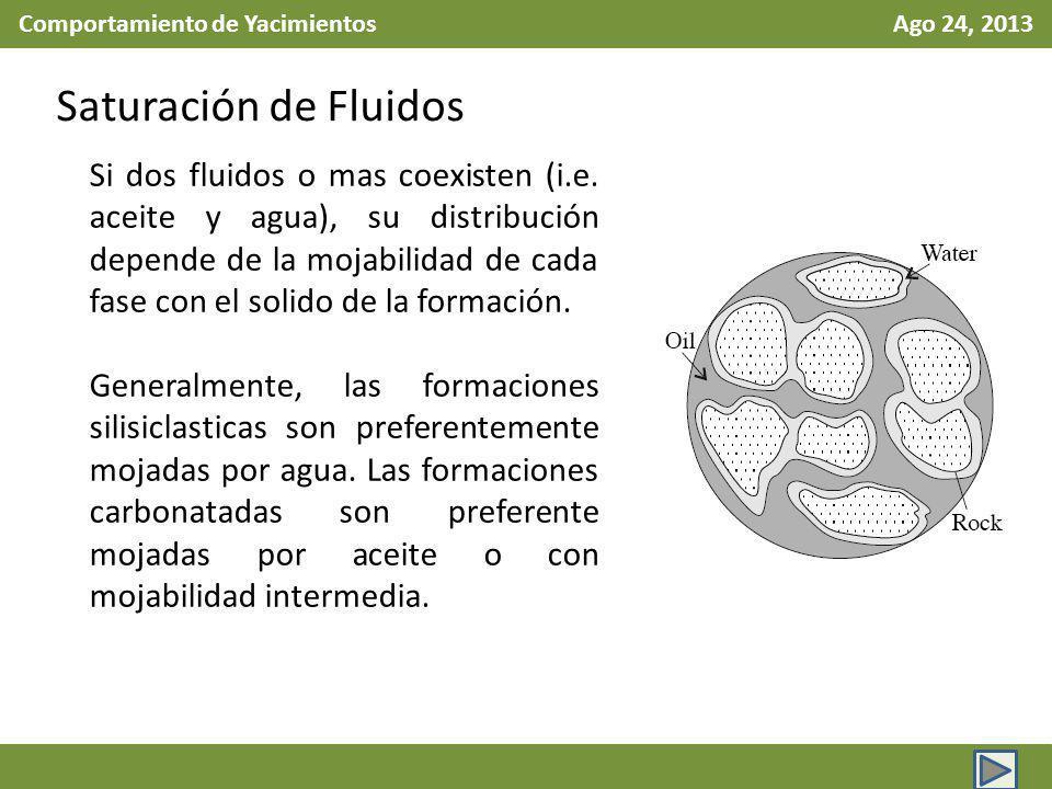 Comportamiento de Yacimientos Ago 24, 2013 Saturación de Fluidos Si dos fluidos o mas coexisten (i.e. aceite y agua), su distribución depende de la mo
